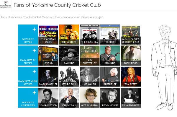 yorkshire cricket fans