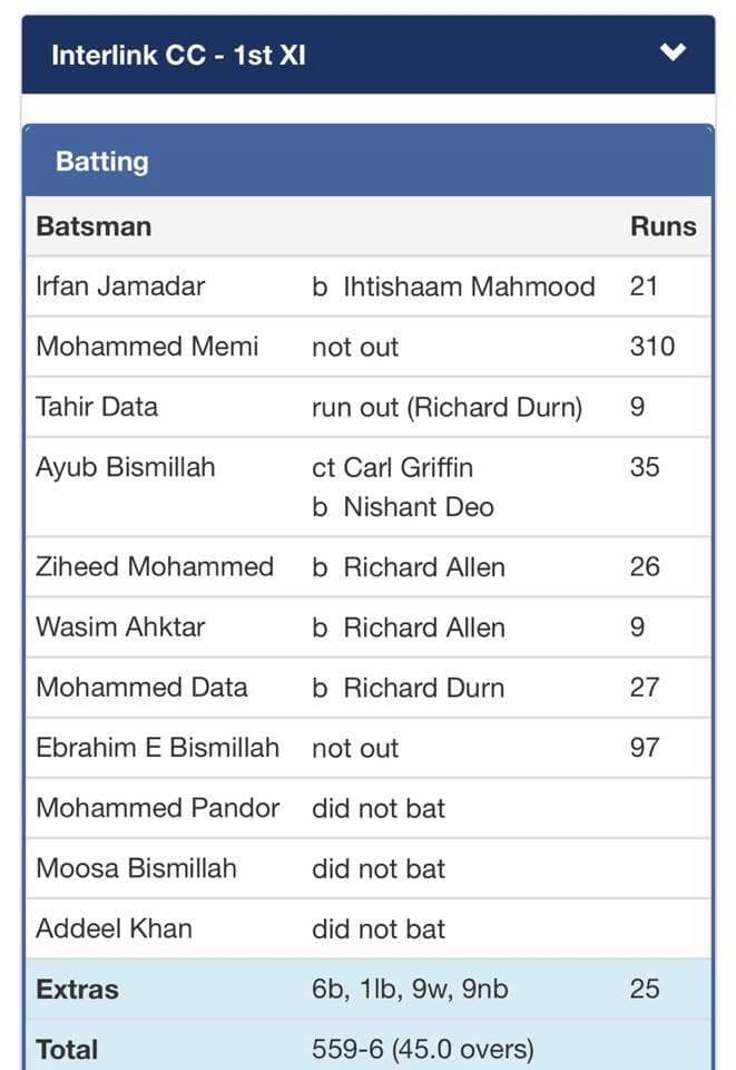 interlink cricket club scorecard